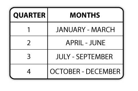 Search Results For Calendar Of Months In Order